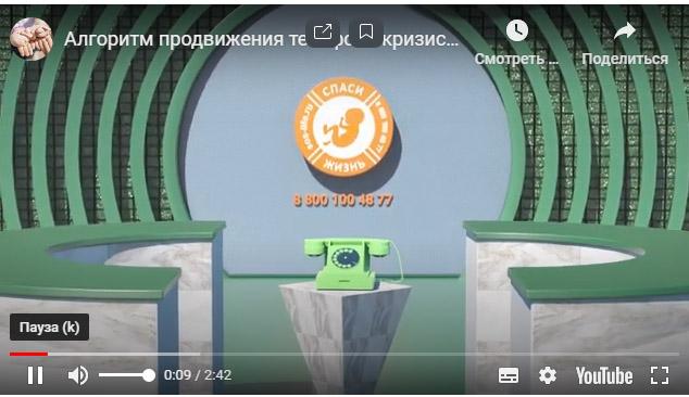 Алгоритм продвижения бесплатного телефона общероссийской круглосуточной кризисной линии 8-800-100-48-77