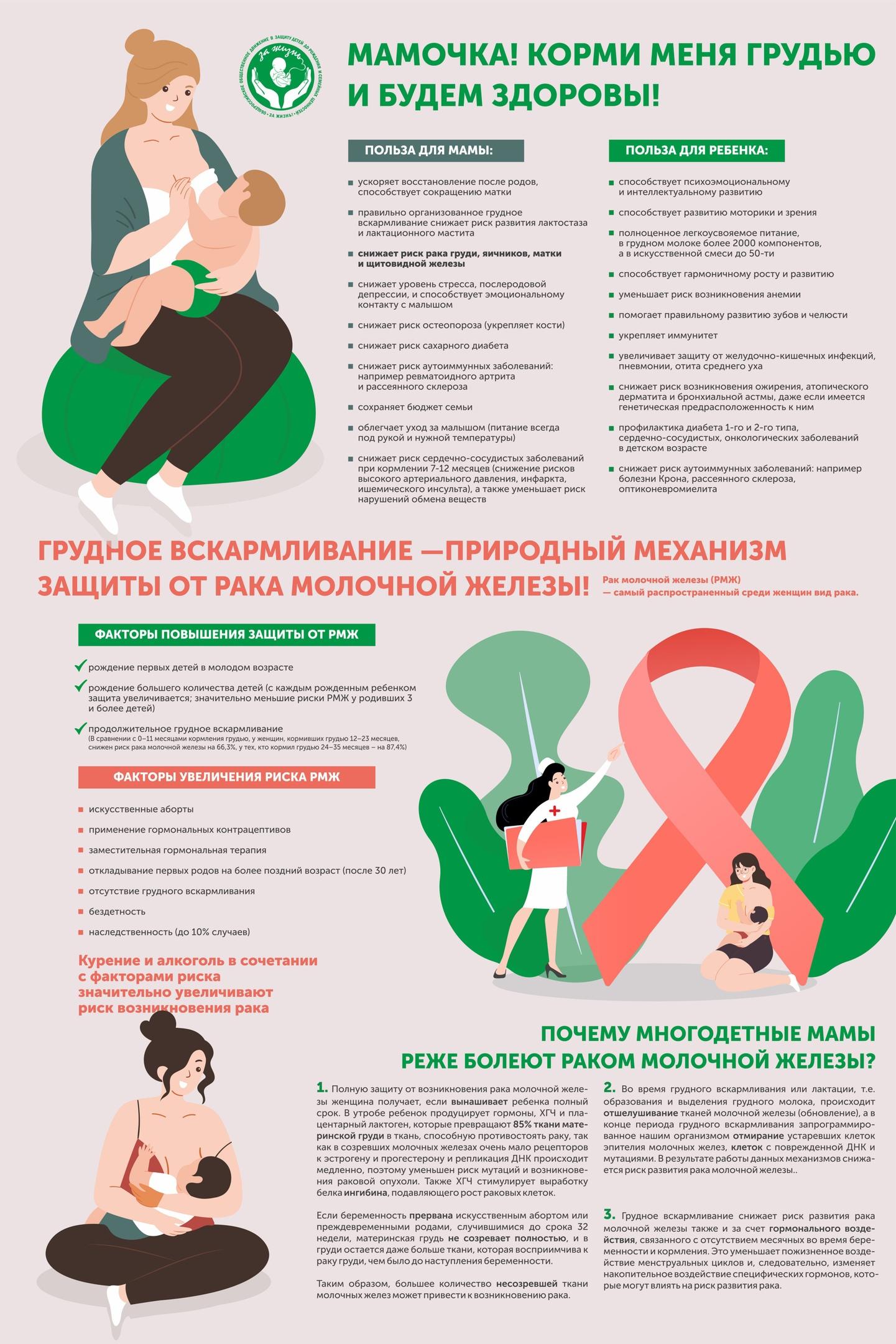 Стенд о грудном вскармливании