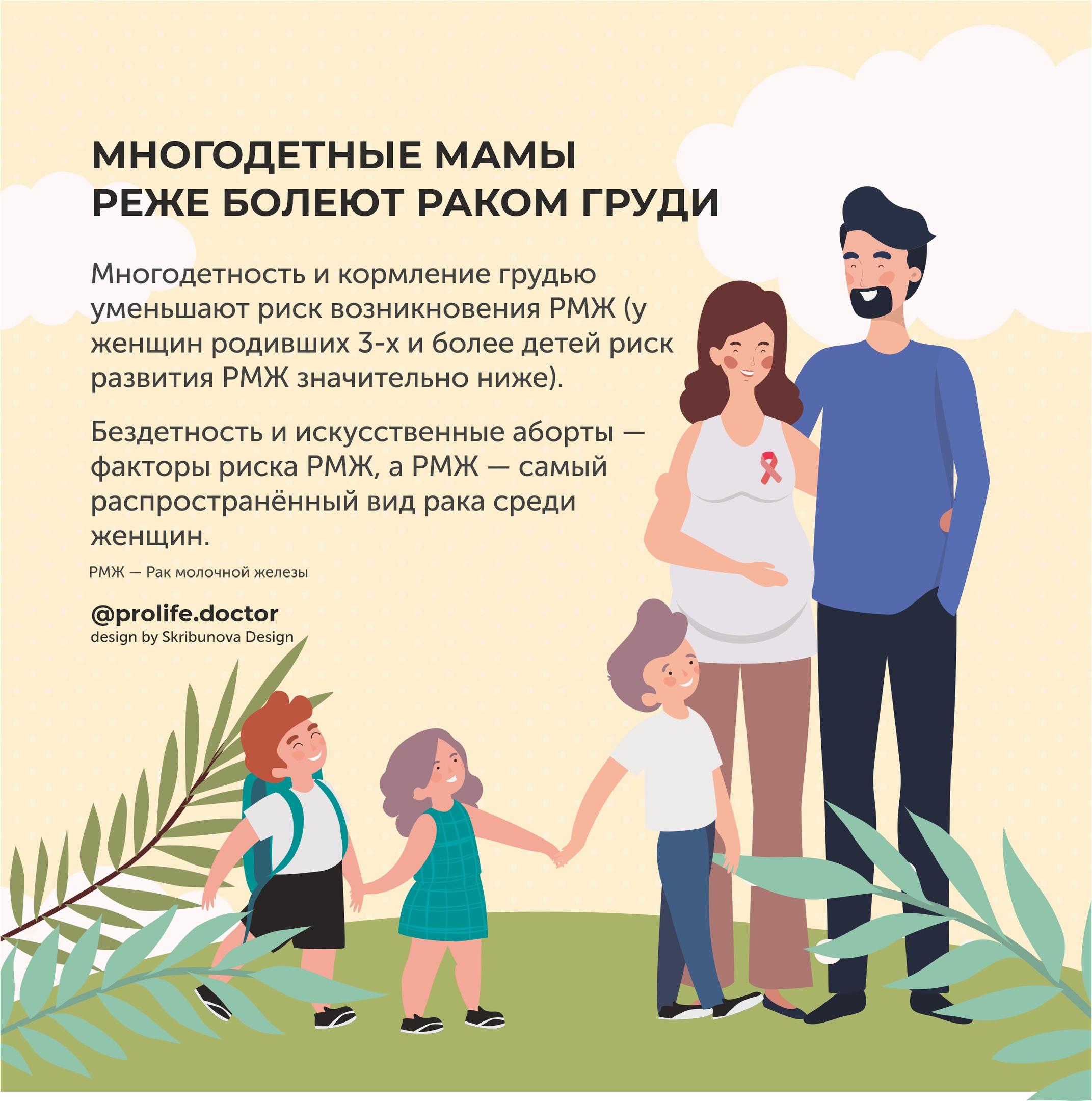 Многодетные мамы реже болеют раком молочной железы